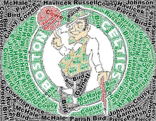 Paul Van Scott - Boston Celtics Greatest P... Print