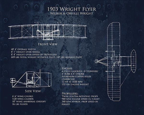 Sara Harris - 1903 Wright Flyer Bluepri... Print