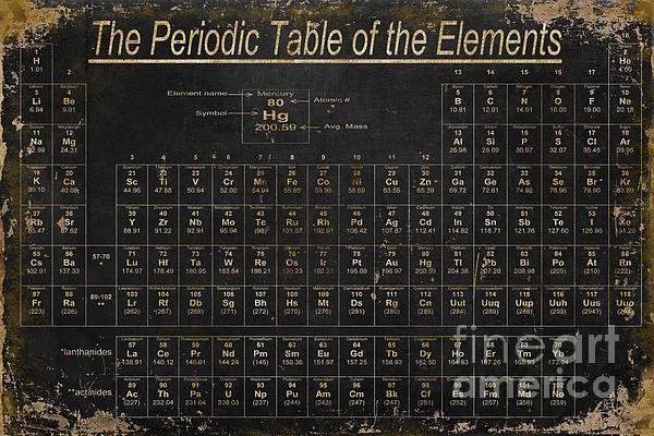 Grace Pullen - Periodic Table of the Ele... Print