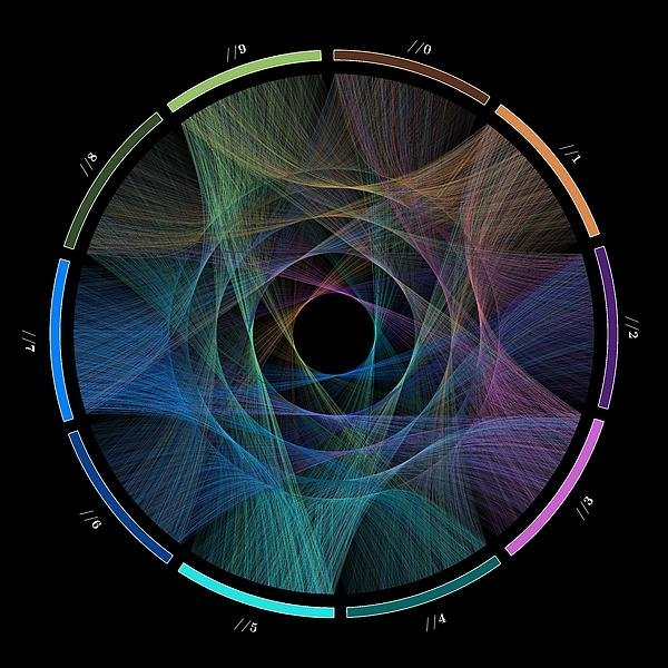 Cristian Ilies Vasile - Flow of life flow of pi Print
