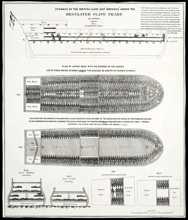 Daniel Hagerman - Slave Ship Middle Passage... Print