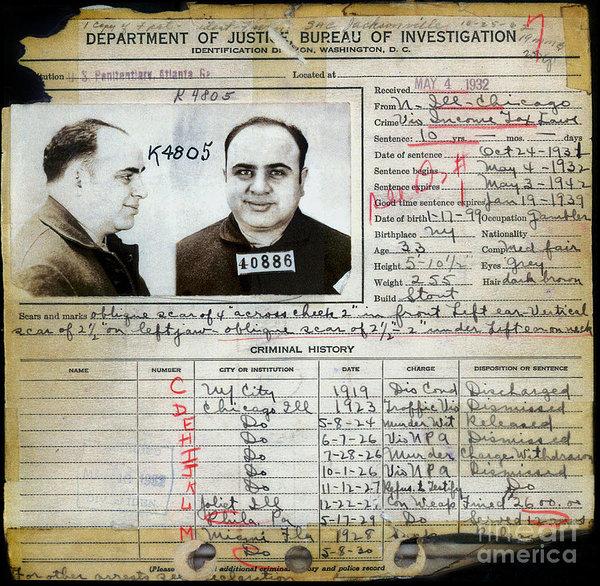 Jon Neidert - Al Capone Mugshot and Cri... Print