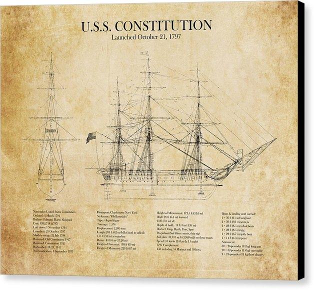 Sara Harris - Blueprint of USS Constitu... Print