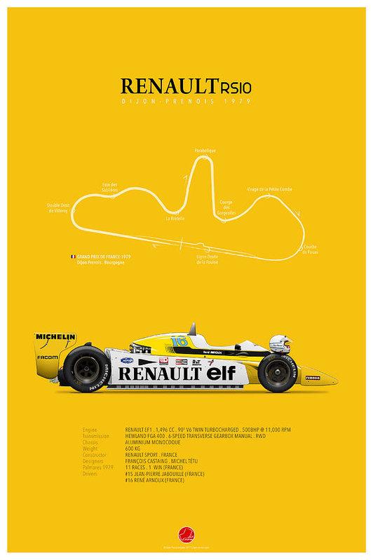 Last Corner - Renault RS10 1979 Rene Ar... Print