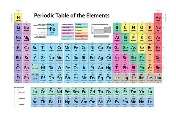 Michael Tompsett - Periodic Table of Element... Print