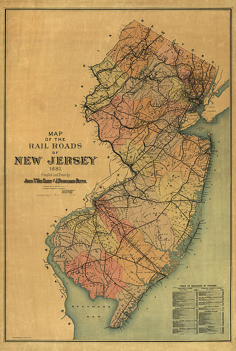 Blue Monocle - Antique Railroad Map of New Jersey by Van Cleef and Betts - 1887