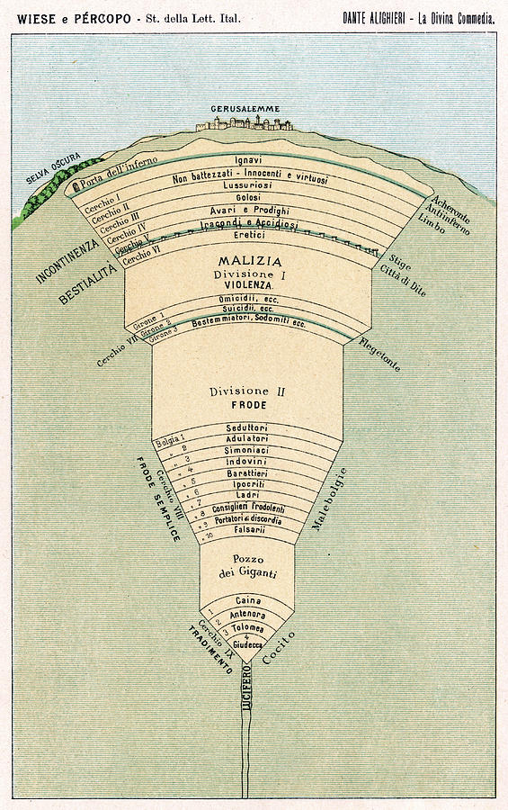 A Map Of Inferno To Dante's 'la Drawing by Mary Evans Picture Liry Dante S Inferno Map on