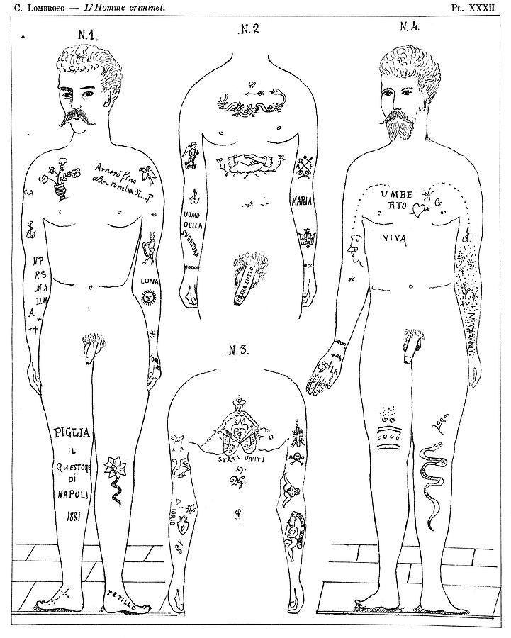 Tattoo Photograph - Criminal Tattoos by Science Photo Library