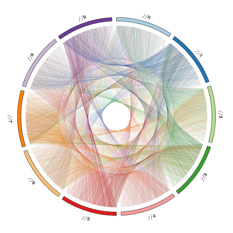 Pi Digital Art - Flow of life flow of pi by Cristian Vasile