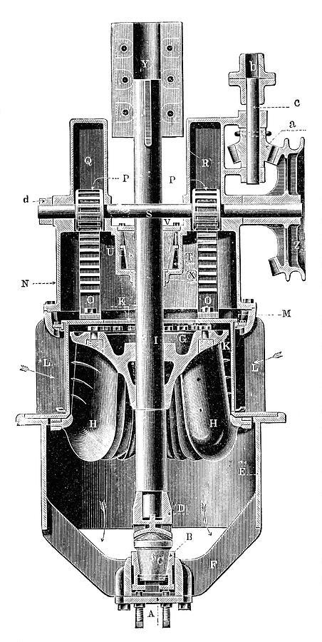 Machine Photograph - Hercule-progres Turbine by Science Photo Library
