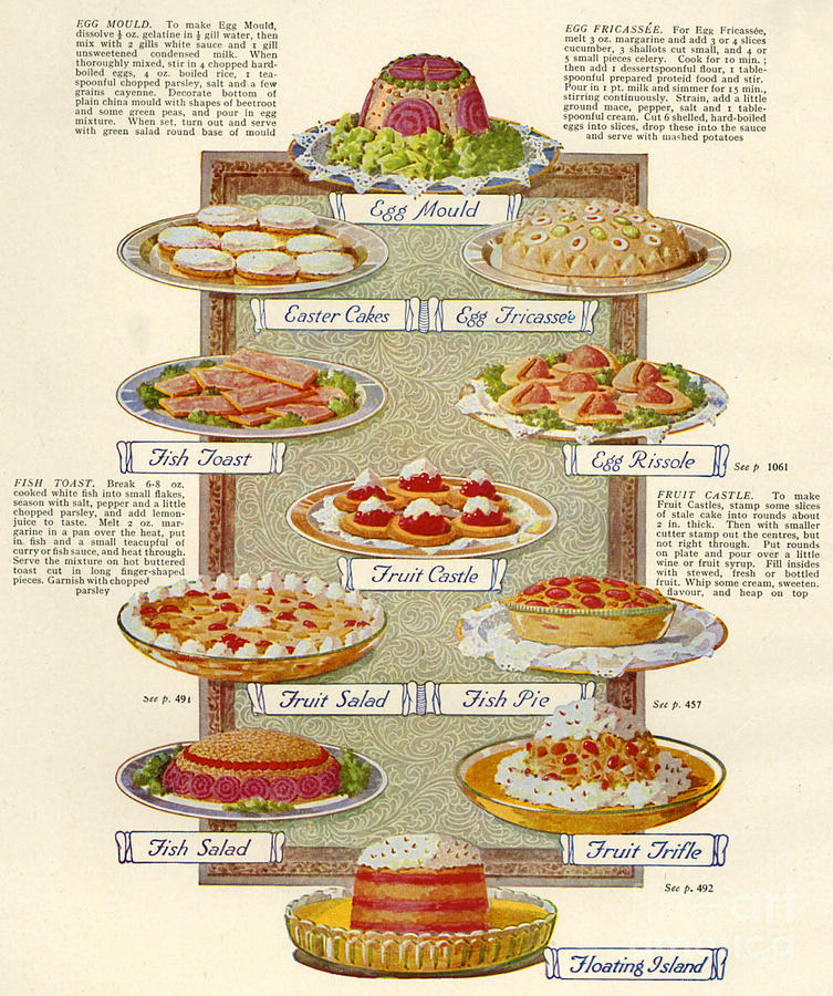 1920s Uk Food Magazine Plate by The Advertising Archives