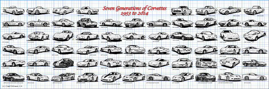 1953-2014-Corvettes by K Scott Teeters