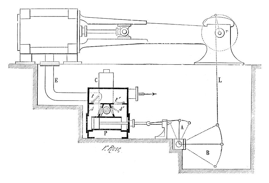 Corliss Steam Engine Photograph by Science Photo Liry