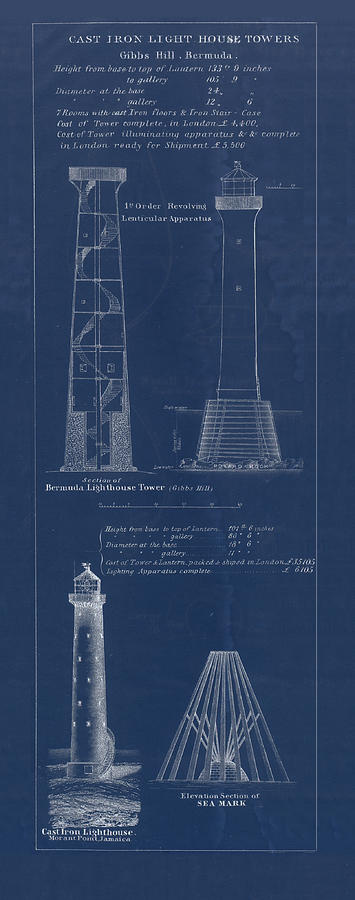 Gibbs Hill Lighthouse Drawing