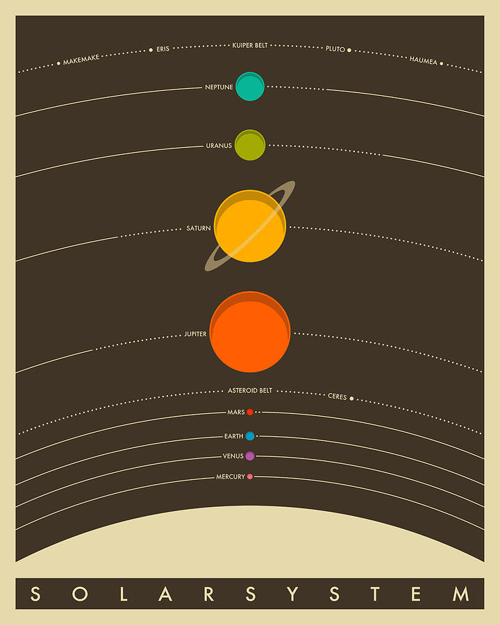 Solar System Digital Art - The Solar System by Jazzberry Blue