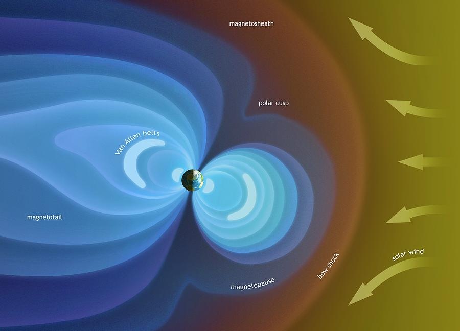 Artwork Photograph - Artwork Of Earths Magnetosphere by Mark Garlick