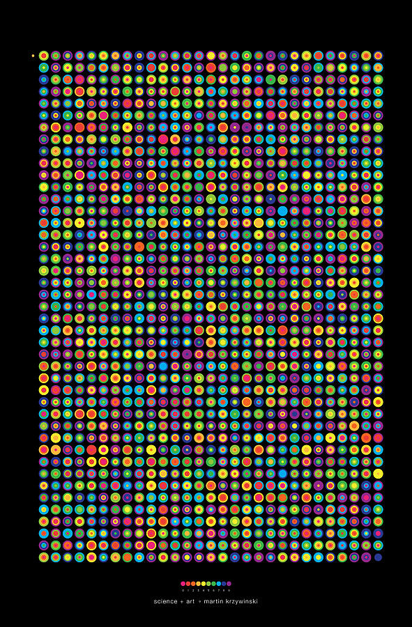 Pi Digital Art - Frequency Distribution Of Digits In Pi by Martin Krzywinski