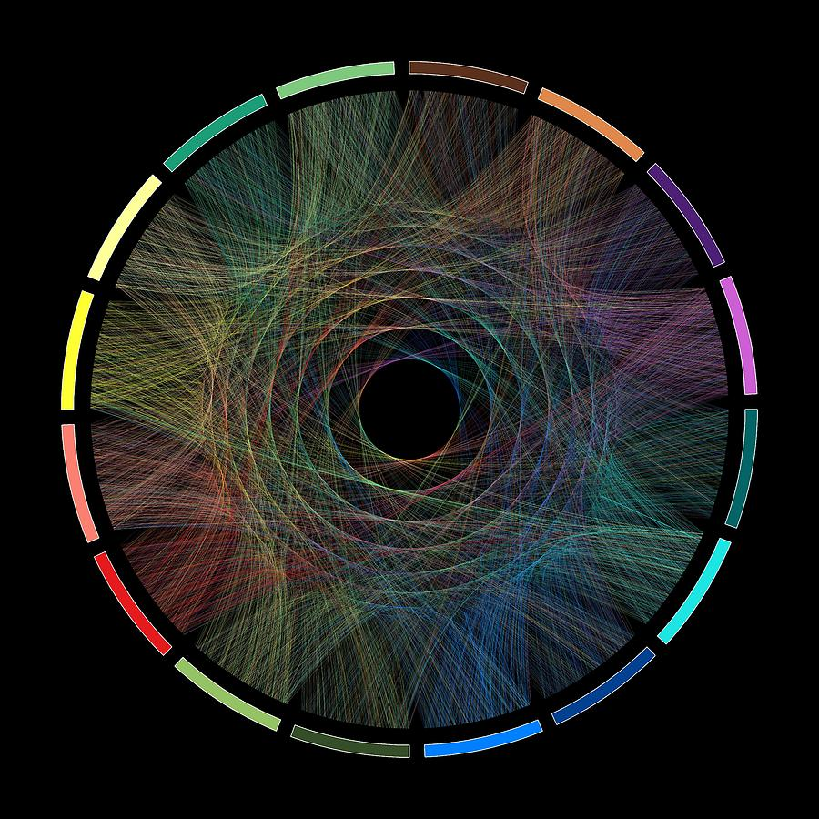 Pi Digital Art - Flow of life flow of pi by Cristian Ilies Vasile