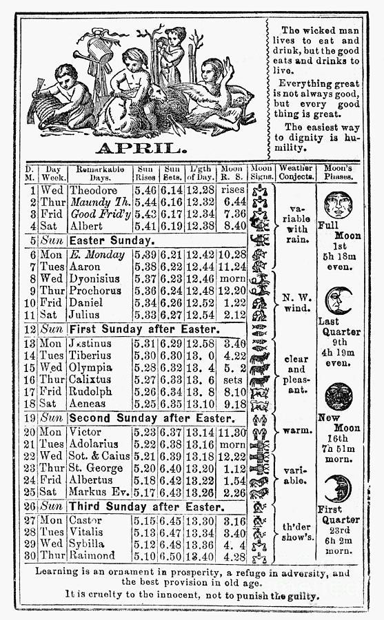 1874 Photograph - Family Almanac, 1874 by Granger