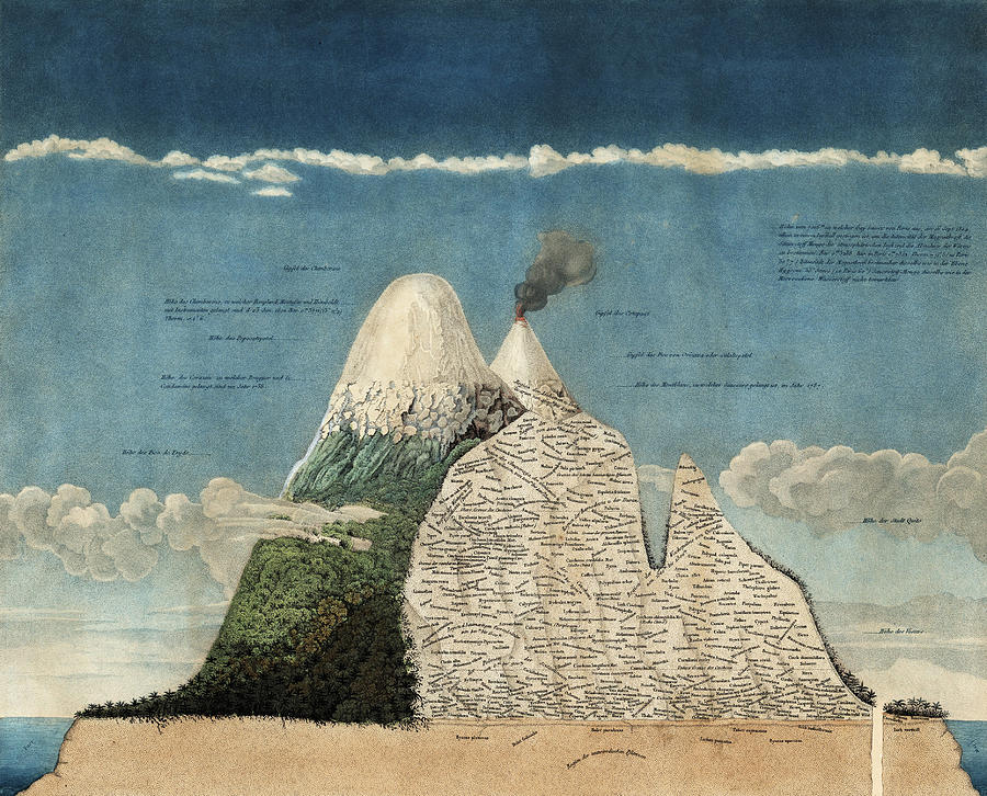 History Photograph - Alexander Von Humboldts Chimborazo Map by Science Source