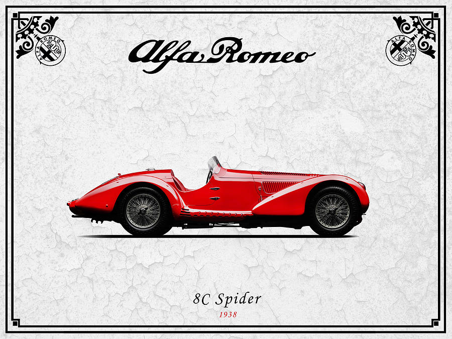 Alfa Romeo Poster Идеи изображения автомобиля - Alfa romeo posters