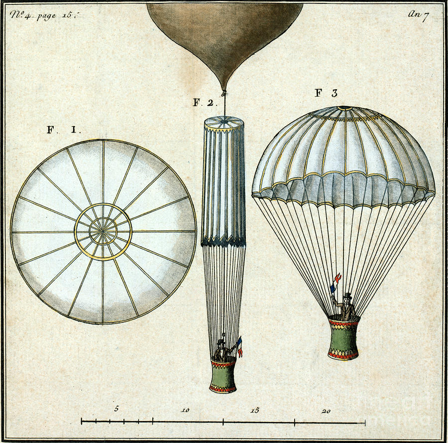 Flight Photograph - Andre Jacques Garnerins Parachute 1797 by Science Source