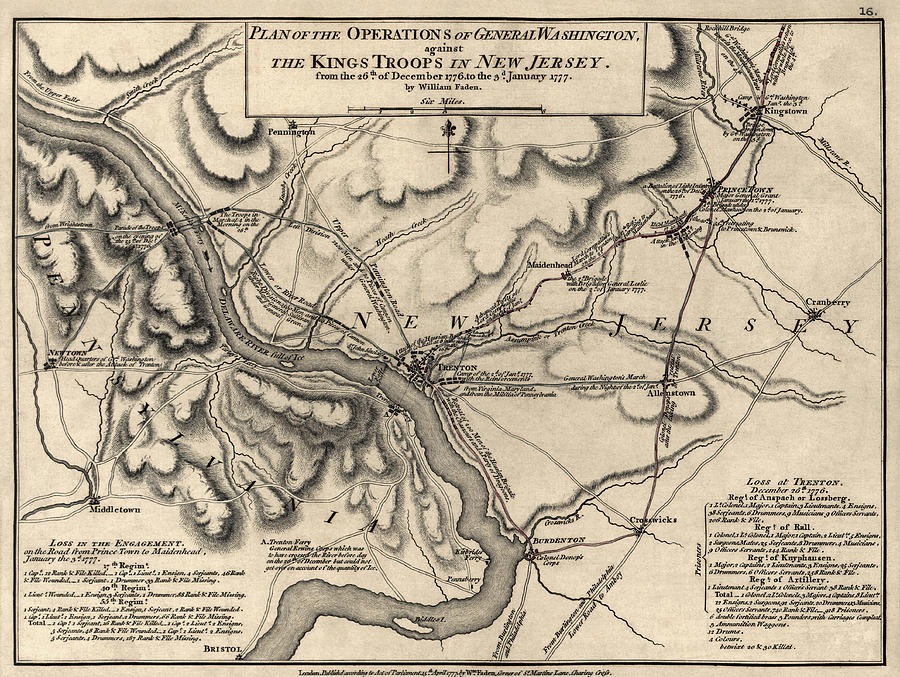 Antique Map Of The Battle Of Trenton By William Faden 1777 Drawing