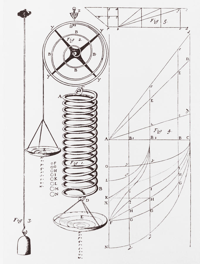 Hooke Photograph - Artwork Of Robert Hookes Spring Apparatus by Science Photo Library