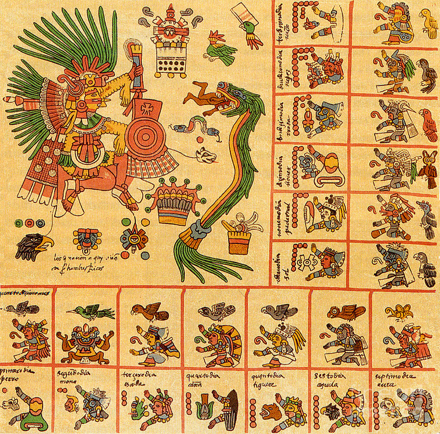 Aztec Calendar Art | Fine Art America