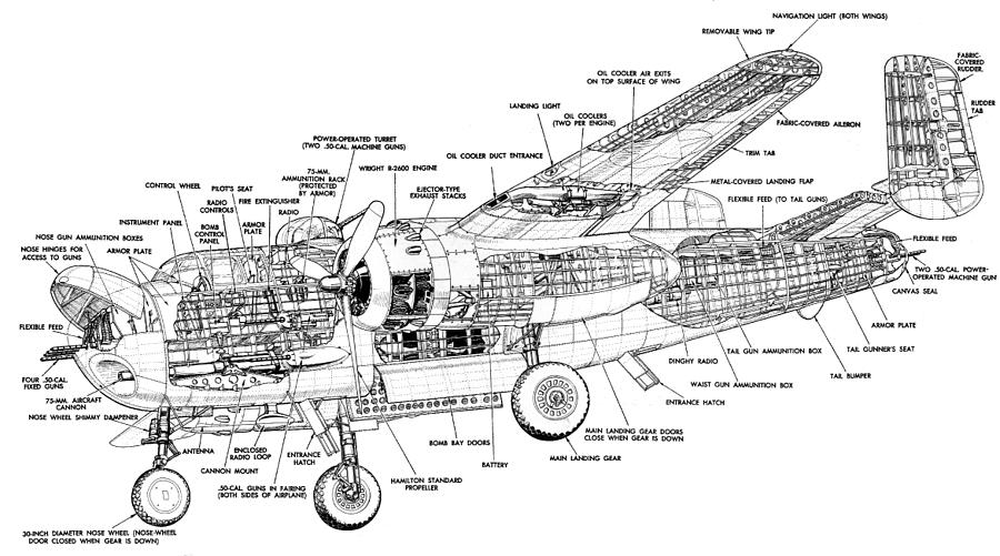 B25 Mitchell Schematic Diagram Photograph By John King