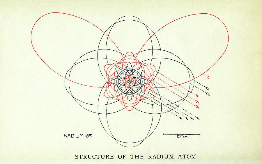 Bohrs Radium Atom Photograph By Aip Emilio Segre Visual Archives