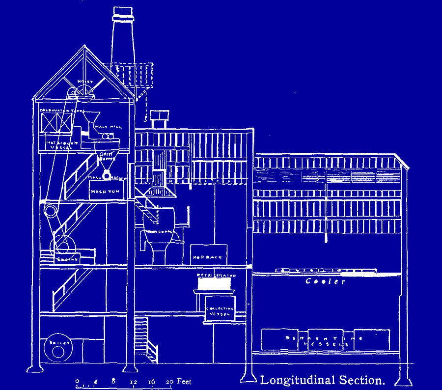 Brewery blueprint drawing by blue print drawing brewery blueprint by malvernweather Image collections
