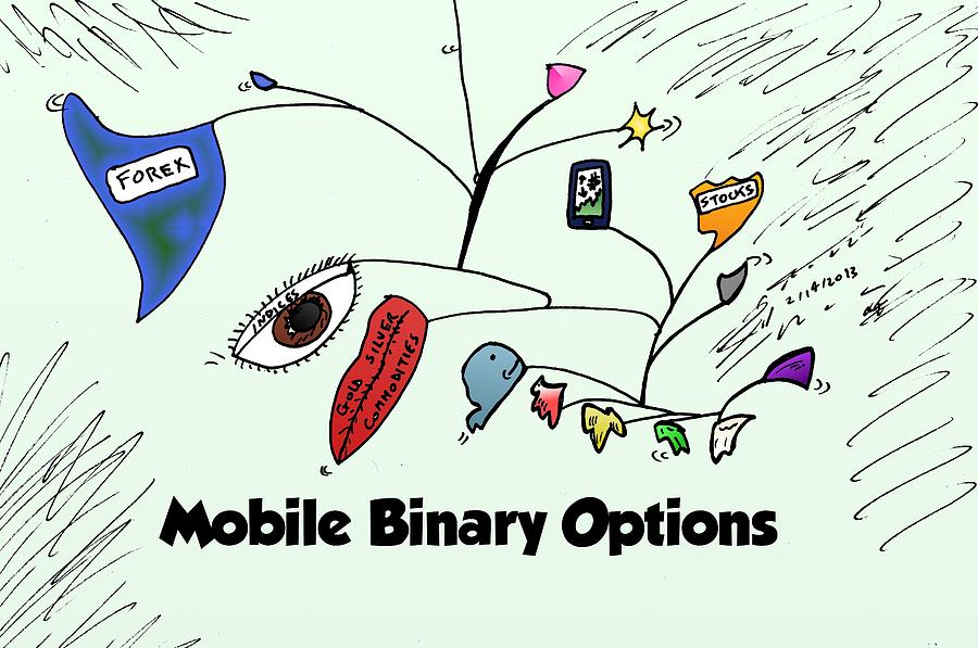 optionsclick binary tree