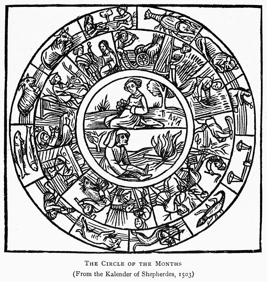 1503 Painting - Calendar, 1503 by Granger