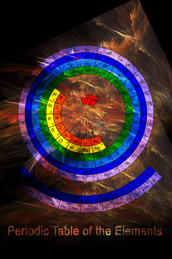 Atomic Digital Art - Circular Periodic Table Of The Elements by Carol and Mike Werner