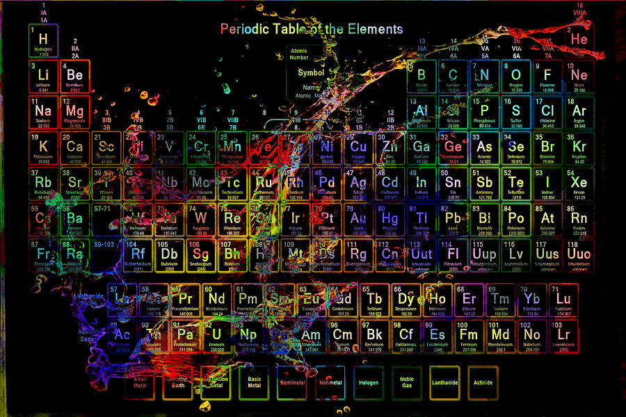 Colorful periodic table of the elements on black with water splash periodic table digital art colorful periodic table of the elements on black with water splash urtaz Choice Image