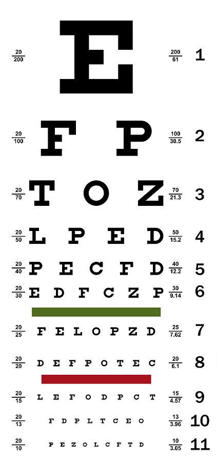 Deluxe Vision Test Chart Digital Art By Daniel Hagerman