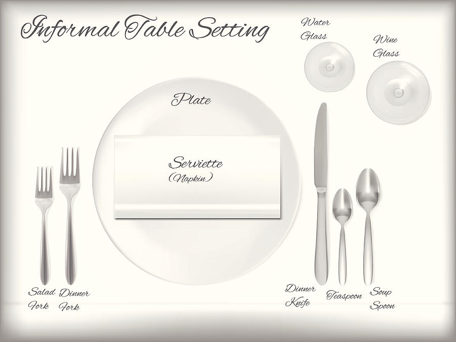 Diagram Of A Informal Table Setting Vector By Lpettet