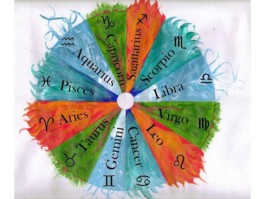 Astrology Painting - Elements With Zodiac Signs by Christa Chandler