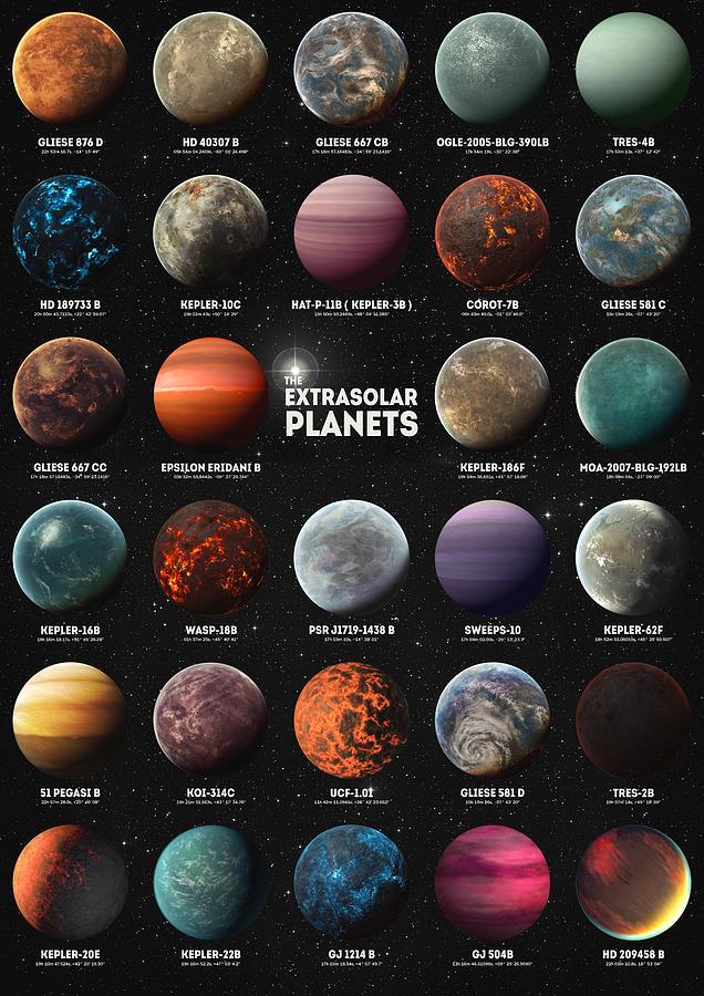 Exoplanets Digital Art - Exoplanets by Zapista OU