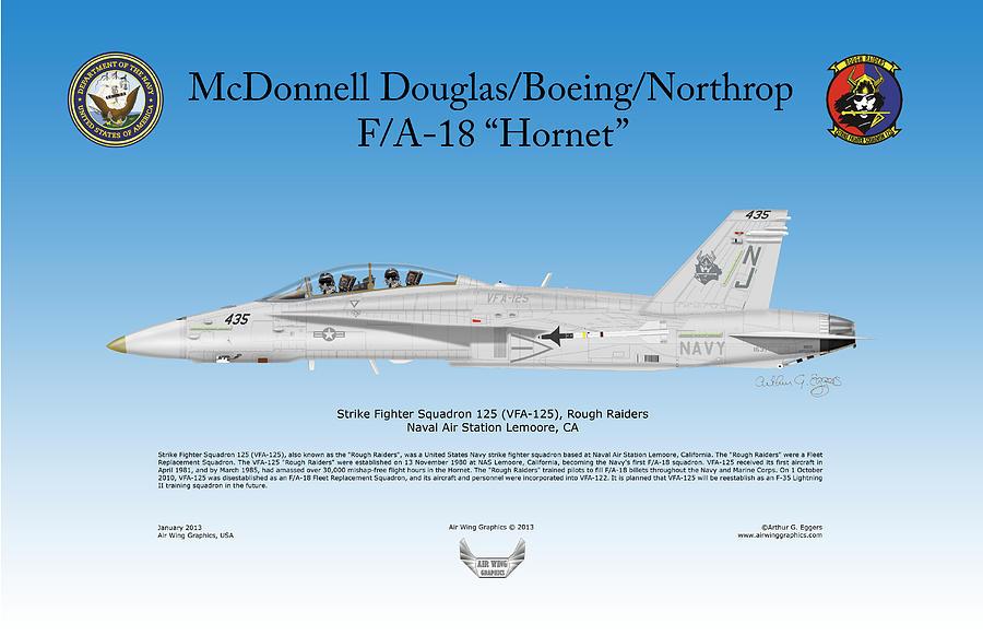Mcdonnell Douglas Digital Art - Fa-18 Hornet by Arthur Eggers