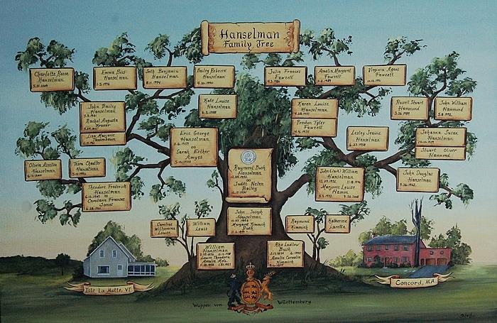 Family Trees Genealogy Art Painting By Gerhard Mounet Lipp