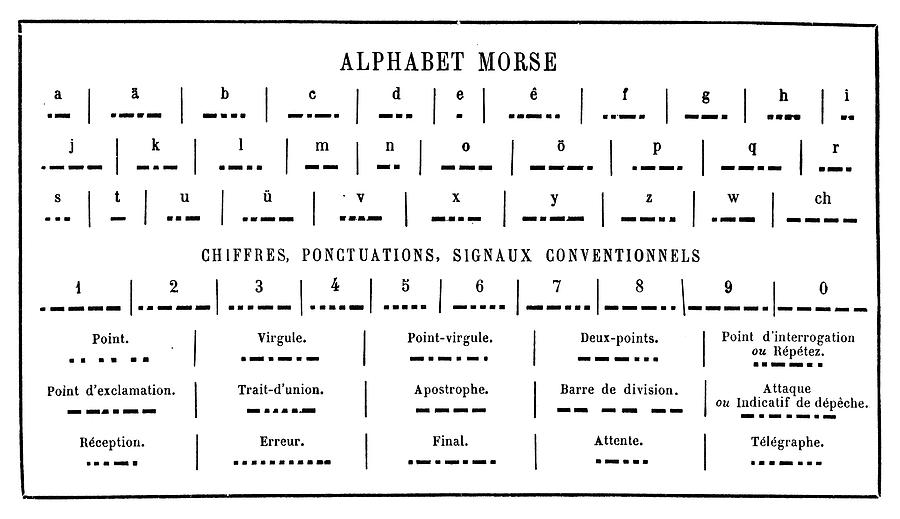 Morse Code Alphabet Image Gallery  Hcpr
