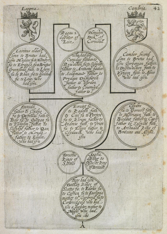 England Photograph - Genealogy Of James I by British Library