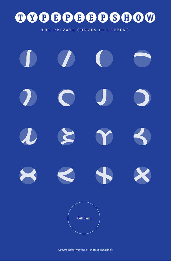 Font Digital Art - Gill Sans Type Peep Show by Martin Krzywinski