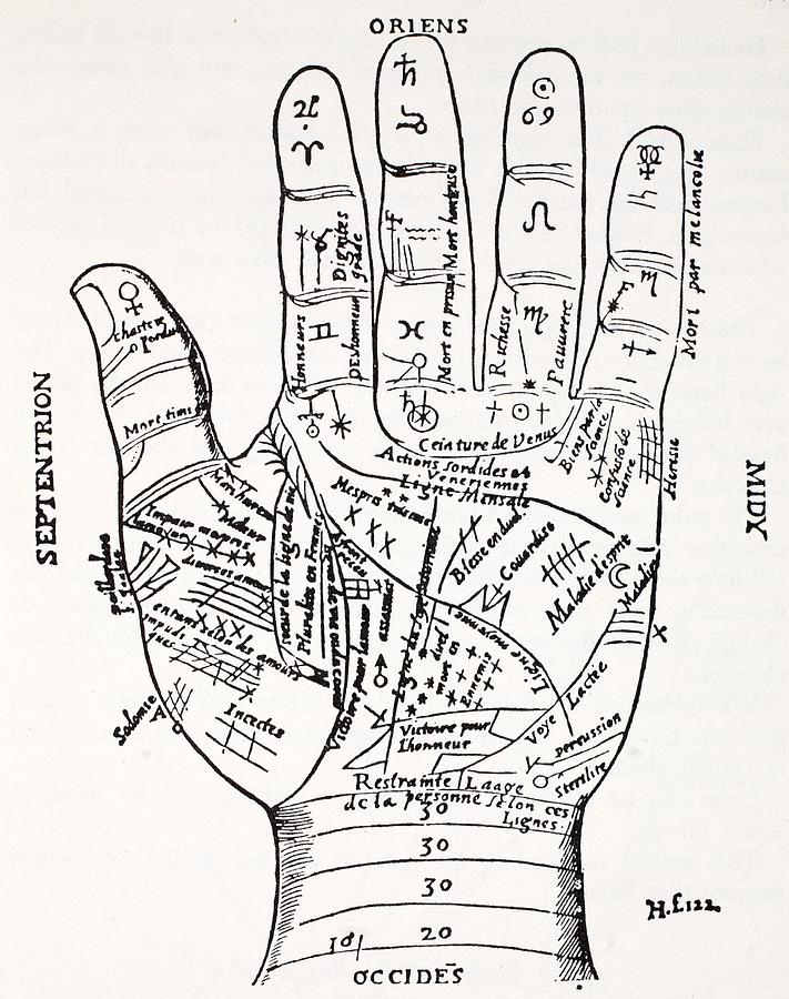 Hand With Symbols Septentrion Oriens Drawing By French School