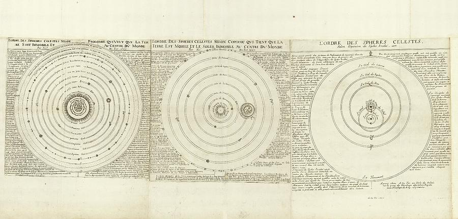 Historical Cosmologies by Library Of Congress, Geography And Map Division