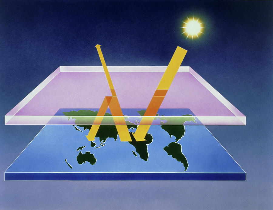 illustration of greenhouse effect solar radiation photograph by