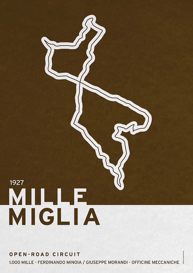 F1 Digital Art - Legendary Races - 1927 Mille Miglia by Chungkong Art