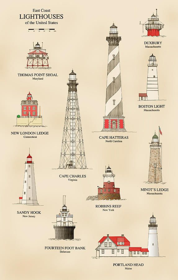 Lighthouse Drawing - Lighthouses Of The East Coast by Jerry McElroy